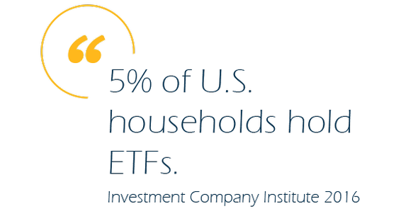 5% of U.S. households hold ETFs. Investment Company institute 2016